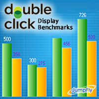 DoubleClick Benchmarks